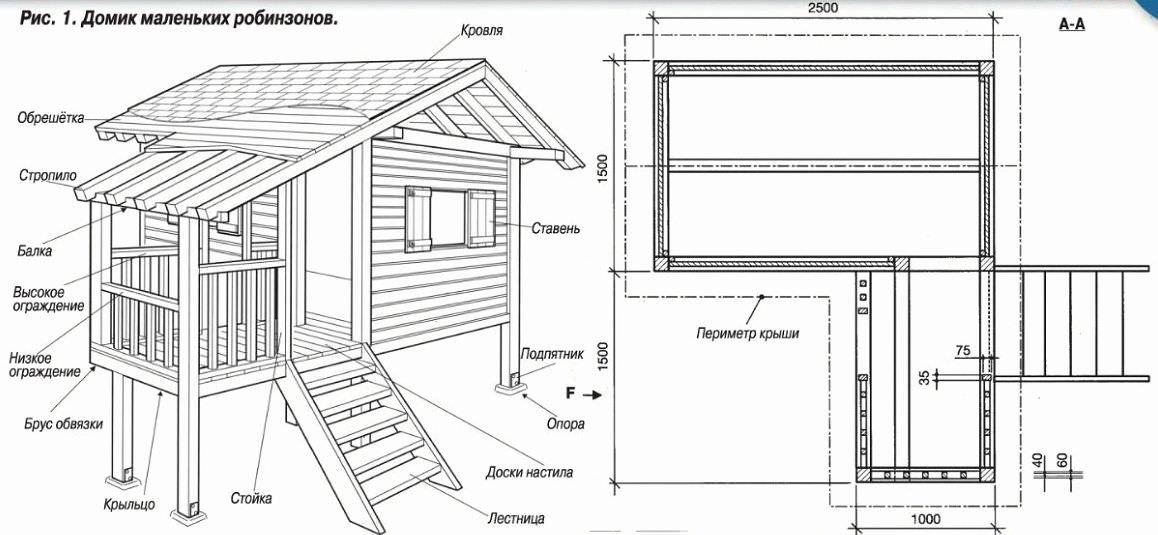 Чертеж детский деревянный домик чертежи